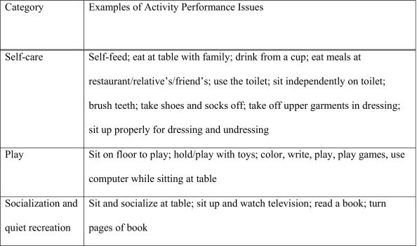 gr2 Examples Of A Clinical Performance Measure on childhood obesity, within balanced scorecard areas, leading people,